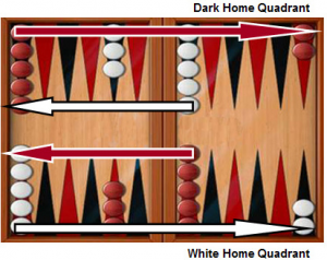 backgammon-instructions