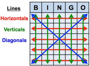 How To Play Bingo Game