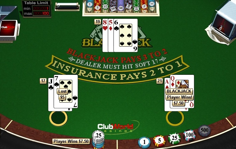 Highest hand in poker