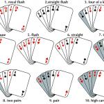 poker-instructions